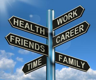 Work-Life-Balance-Sign-post-by-Stuart-Miles