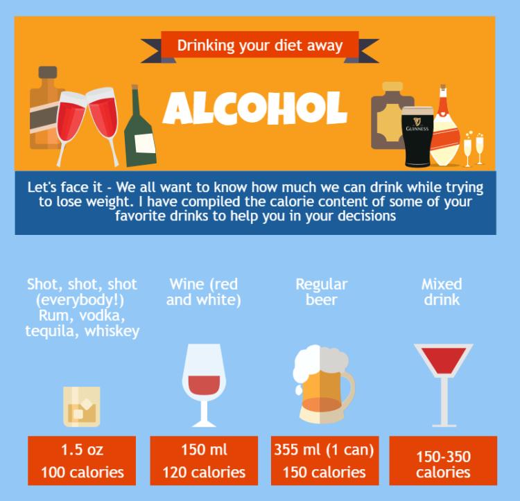 alcohol (1)