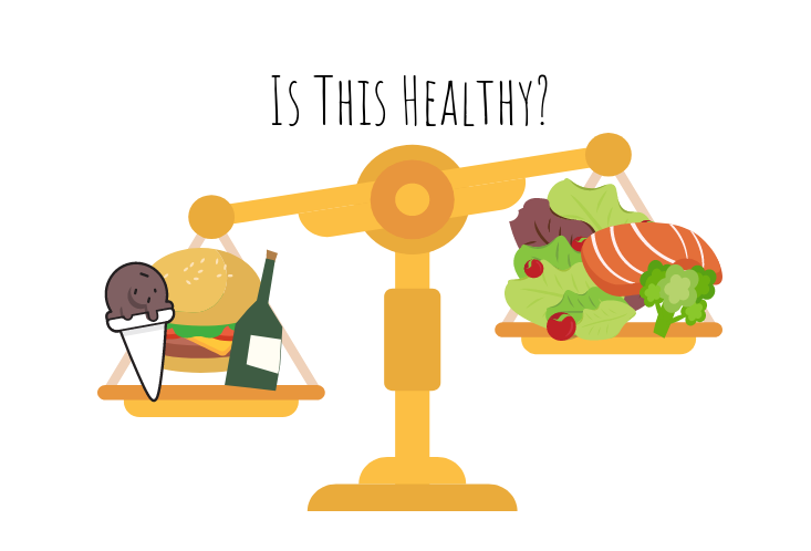 What Is A HEALTHY Diet? - Montreal & West Island Nutritionnist